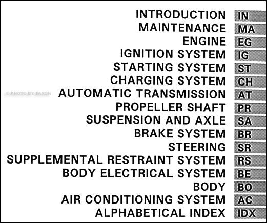 1996 Lexus GS 300 Repair Shop Manual Original