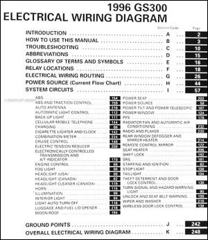 1996 Lexus GS 300 OEM Electrical Wiring Diagram Manual 96