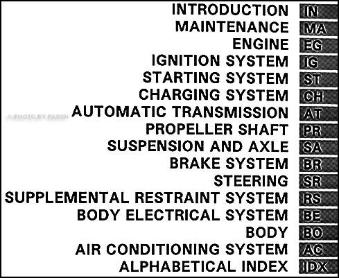 1996 Lexus LS 400 Repair Shop Manual Original