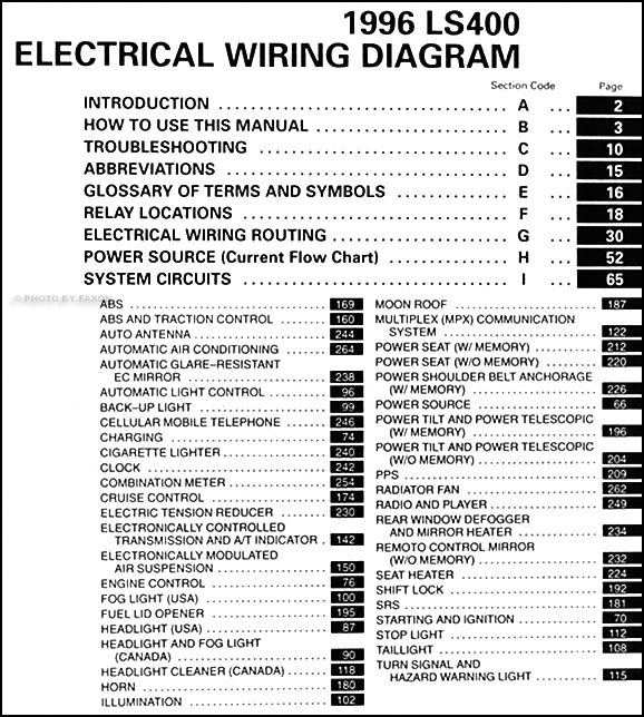 1996LexusLSWD TOC?resize=578%2C644&ssl=1 91 lexus ls400 wiring diagram wiring diagram 1996 lexus ls400 wiring diagram at soozxer.org