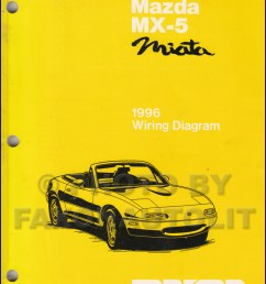 1996 mazda mx 5 miata wiring diagram manual original rh faxonautoliterature com [ 800 x 1035 Pixel ]