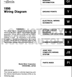 1996 mazda millenia wiring diagram manual original 2000 mazda millenia engine diagram mazda millenia parts [ 1000 x 1342 Pixel ]
