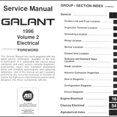 Mitsubishi Lancer Audio Wiring Diagram 2004 Pontiac Sunfire Stereo 1996 Galant A/c And Anti-theft Radio Repair Shop Manual Supp.