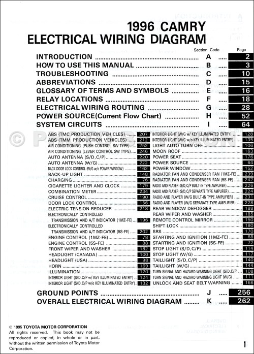 small resolution of 1996toyotacamryowd toc wiring diagram for a 1999 toyota camry the wiring diagram at