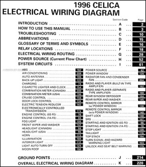 1996 Toyota Celica Wiring Diagram Manual Original