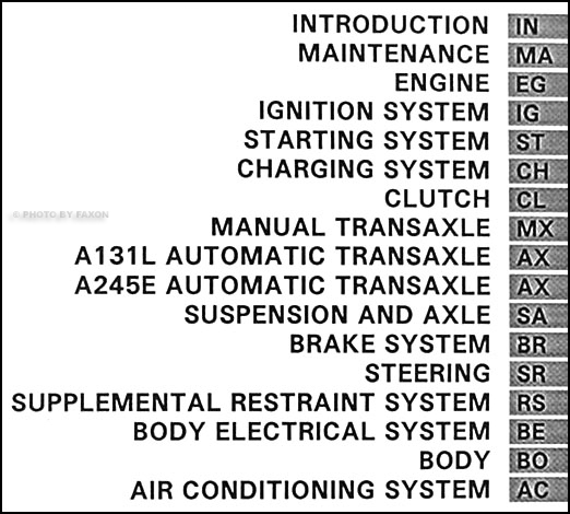 Toyota Hilux Repair Manual Pdf