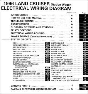 1996 Toyota Land Cruiser Wiring Diagram Manual Original