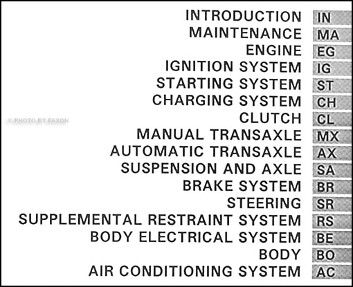 1996 Toyota Paseo Repair Shop Manual Original