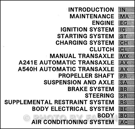 1996 Toyota RAV4 Repair Shop Manual Original