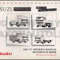Isuzu Npr Wiring Diagram Scatter Line Of Best Fit 1990 Great Installation Schematic Trusted Rh 29 Nl Schoenheitsbrieftaube De 1997