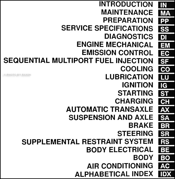 1997 Lexus ES 300 Repair Shop Manual Original