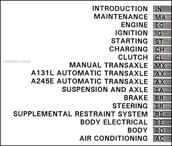 2001 Oldsmobile Alero Parts Diagram Html