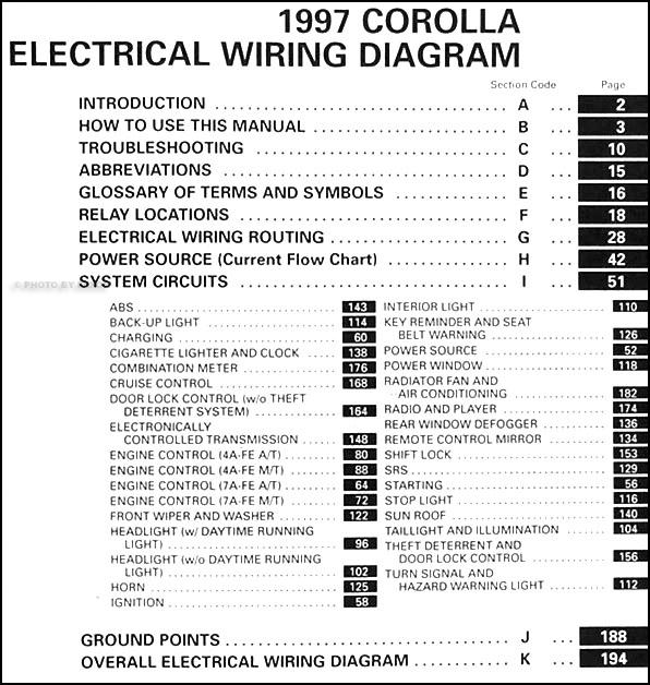 1998 Toyota Corolla Wiring Diagram