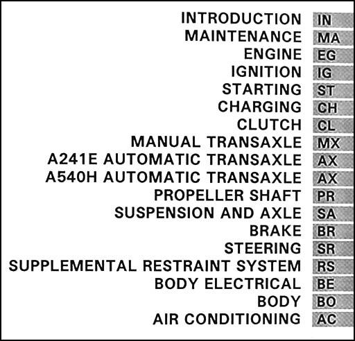 1997 Rav4 Wiring Diagram : 24 Wiring Diagram Images