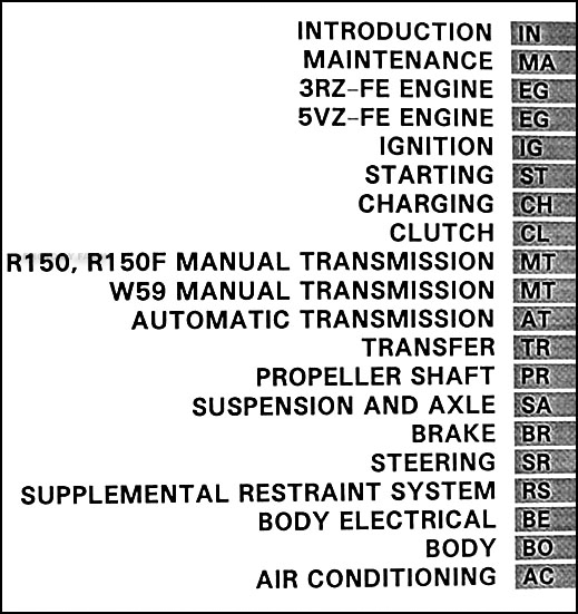 1997 Toyota T100 Repair Shop Manual Original