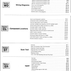 Audi A6 Wiring Diagram Erd Tool Open Source 1998 2000 Manual