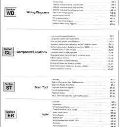 a6 chiltons hardcover 2008 a6 guide repair 2005 audi a6 [ 1424 x 1676 Pixel ]