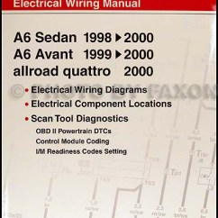 Audi A6 Wiring Diagram Simple Epithelial Cell 1998 2000 Manual