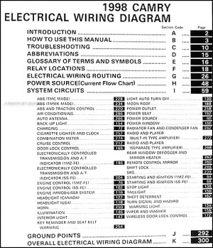 1998 Toyota Camry Wiring Diagram Manual Original