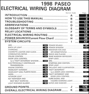 1998 Toyota Paseo Wiring Diagram Manual Original