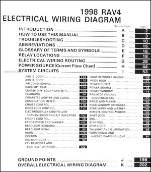 1998 Toyota RAV4 Wiring Diagram Manual Original