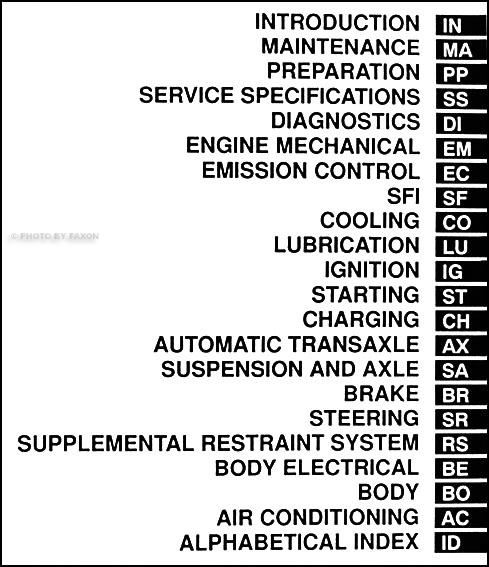 1998 Toyota Sienna Original Repair Shop Manual 98 Mini van