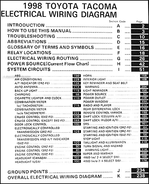 1998 toyota wiring diagram  wiring diagram services •