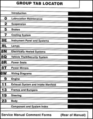 1999 Chrysler LHS & 300M Repair Shop Manual Original
