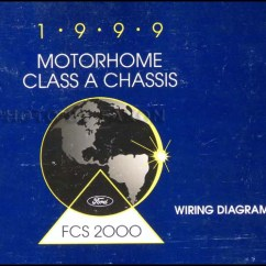 Motorhome Wiring Diagram Square D Motor Control Center 1999 Ford F53 Class A Chassis Manual