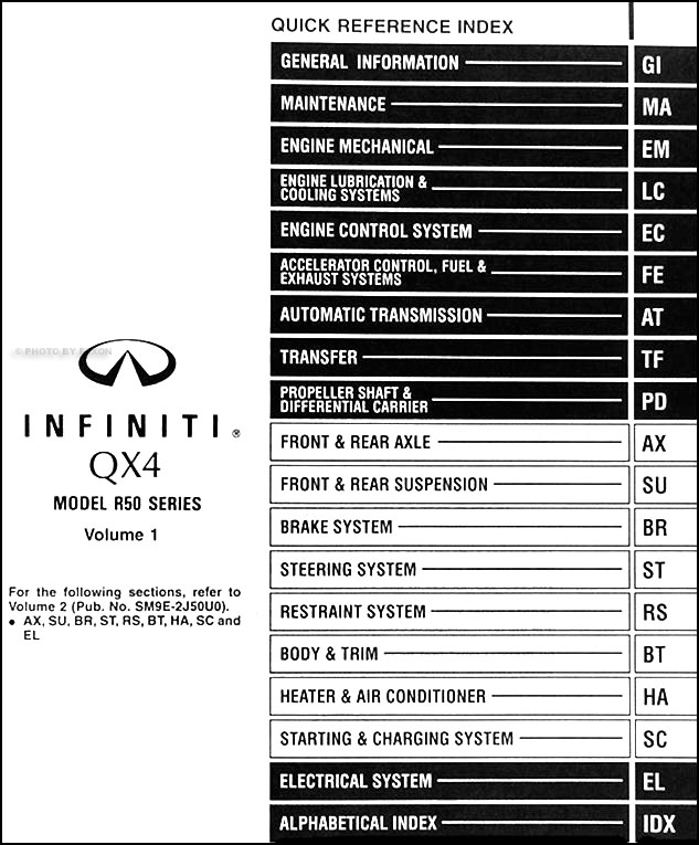 2001 Infiniti I30 Fuse Box Diagram 1998 Infiniti Qx4 Fuse Box Diagram