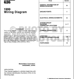 2001 mazda 626 joint fuse box diagram wiring diagrams u2022 1997 mazda b4000 fuse panel [ 1000 x 1316 Pixel ]