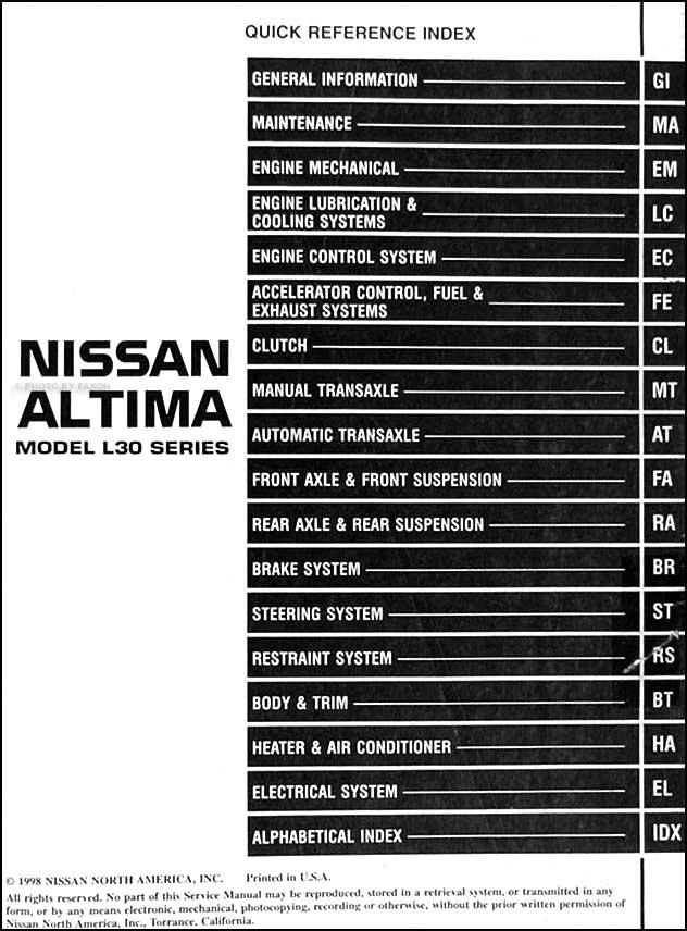 1999 Nissan Altima Main Fuse Box Diagram