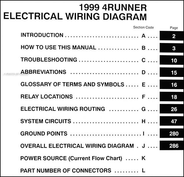 2005 toyota sienna fuse diagram pit bike stator plate wiring 1999 4runner manual original