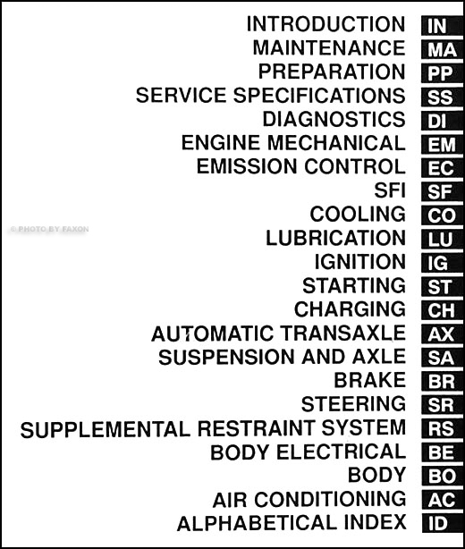 1999 Toyota Avalon Repair Shop Manual Original