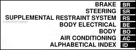 1999 Toyota Camry Solara Repair Shop Manual Original Set