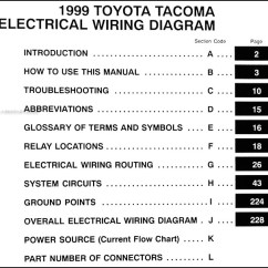 Viper 5704 Wiring Diagram Pride Mobility Victory Scooter 2015 Toyota Tacoma : 33 Images - Diagrams   138dhw.co