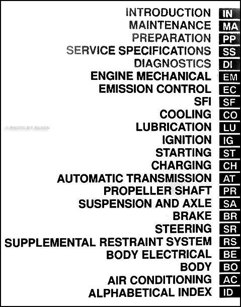 2000 Lexus LS 400 Repair Shop Manual Original 2 Volume Set
