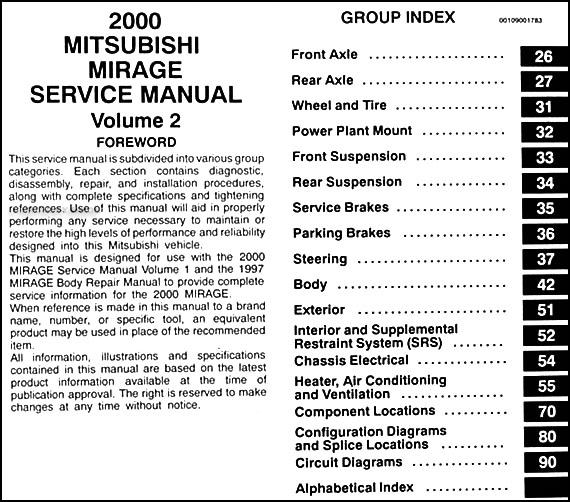 1999 mitsubishi mirage fuse diagram  wiring center •