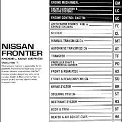 2002 Nissan Altima Fuse Diagram 2003 Suzuki Gsxr 750 Wiring Frontier Box Manual E Books 2000 Panel Books2007 Great Installation Of