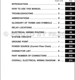 2000 toyota 4runner wiring diagram house wiring diagram symbols u2022 1998 toyota 4runner parts diagram toyota 4runner fuel system  [ 886 x 1200 Pixel ]