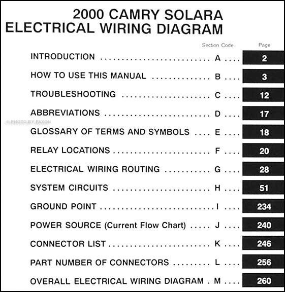 2002 toyota solara wiring schematic