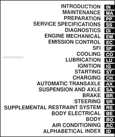 2000 Toyota Sienna Repair Shop Manual Original