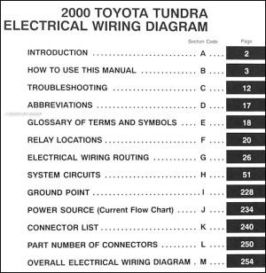 2000 Toyota Tundra Wiring Diagram Manual Original