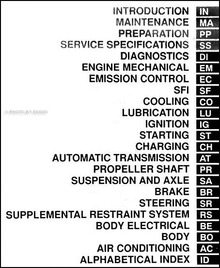 2001 Lexus LS 430 Repair Shop Manual Original 2 Volume Set