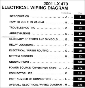 2001 Lexus LX 470 Wiring Diagram Manual Original