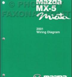 1990 mazda miata stereo wiring diagram 2000 mazda protege 99 miata fuse box diagram [ 800 x 1030 Pixel ]