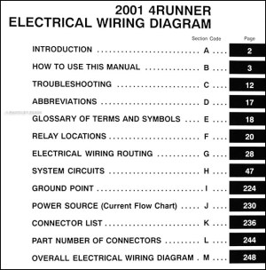 2001 Toyota 4Runner Wiring Diagram Manual Original