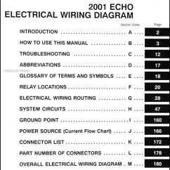 2000 Toyota Camry Wiring Diagram Project Team Structure 2001 Echo Manual Original