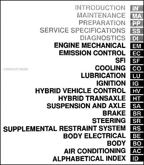 2001 Toyota Prius Repair Shop Manual Set Original