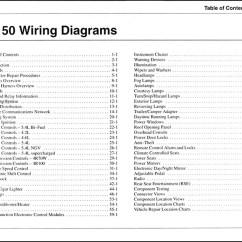 1925 Model T Ford Wiring Diagram 2002 Mazda Protege5 Engine F-150 Manual Original